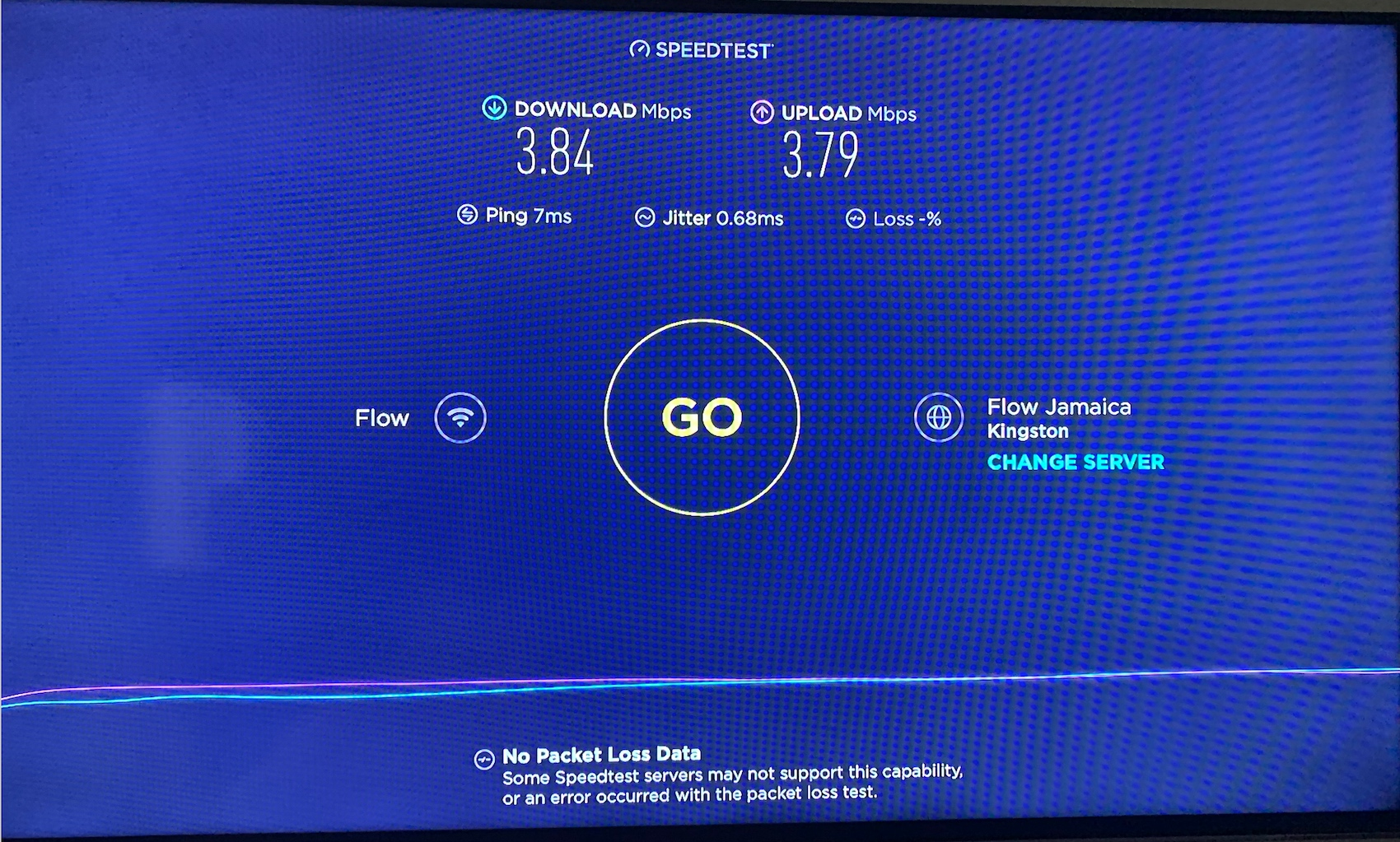 WiFi Speedtest Result
